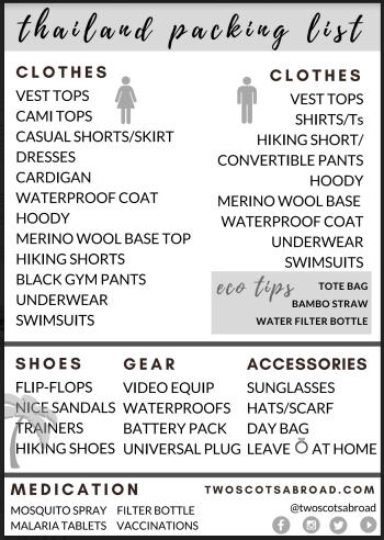Thailand Packing List Checklist