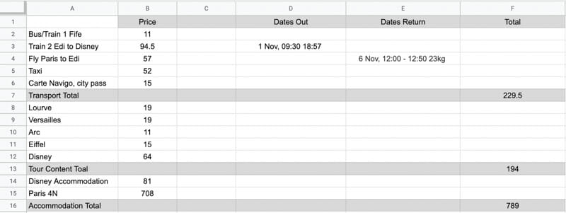 Travel planning spreadsheet