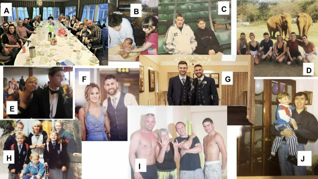 Family Photos for Quiz